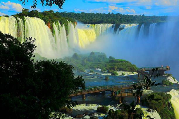 chute eau iguazu parc national bresil argentine